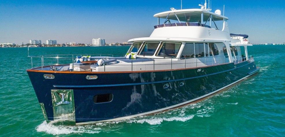 Moni Charter Yacht