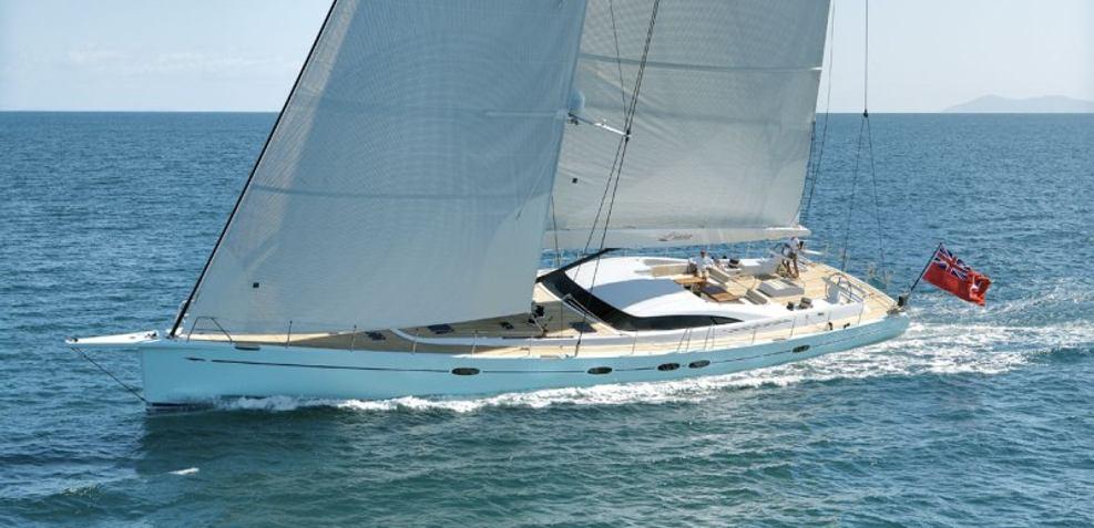 Danneskjold Charter Yacht