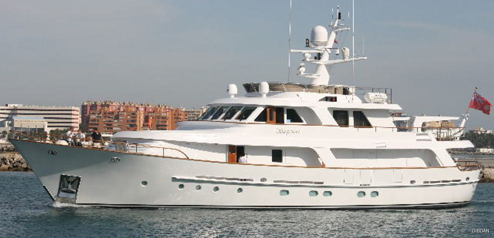 Adytum Charter Yacht