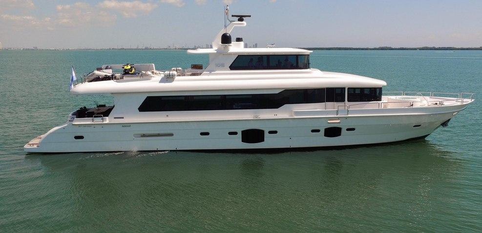 Sans Souci V Charter Yacht