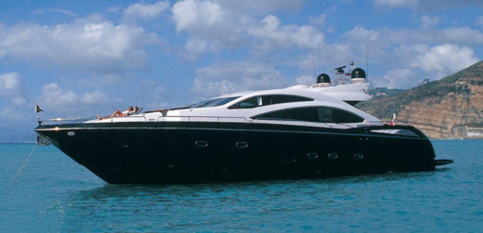 Aleksandar Charter Yacht