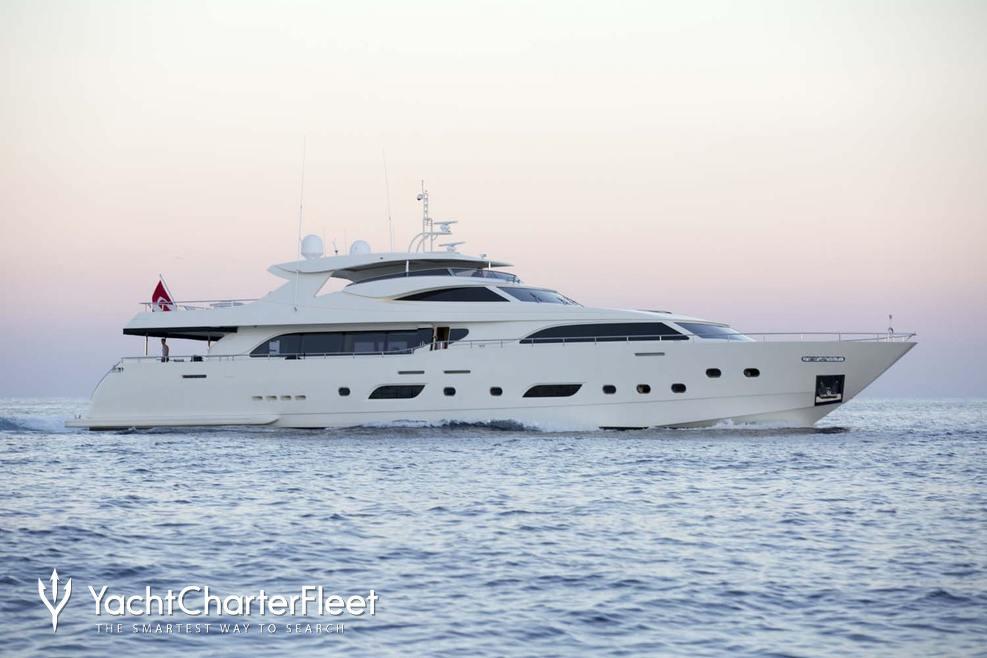 Panfeliss Charter Yacht
