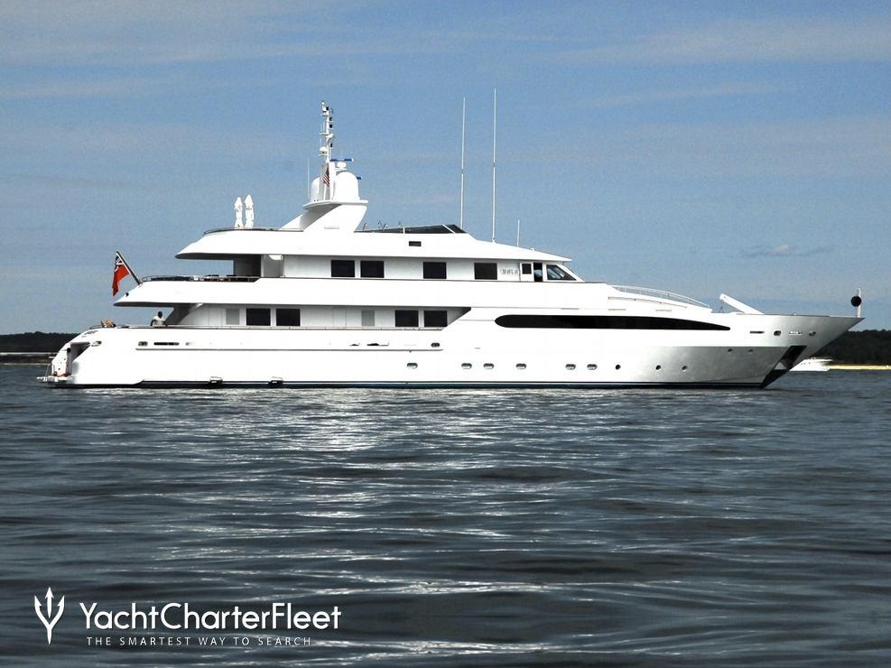 Balaju Charter Yacht